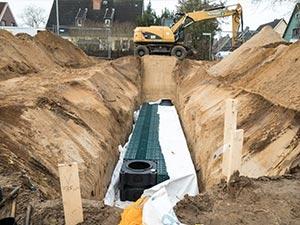 Meykopff Gartenbau Related Post Lübeck Regenwassernutzung Rigolenversickerung